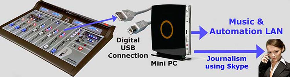 DX816-USBinput-750p
